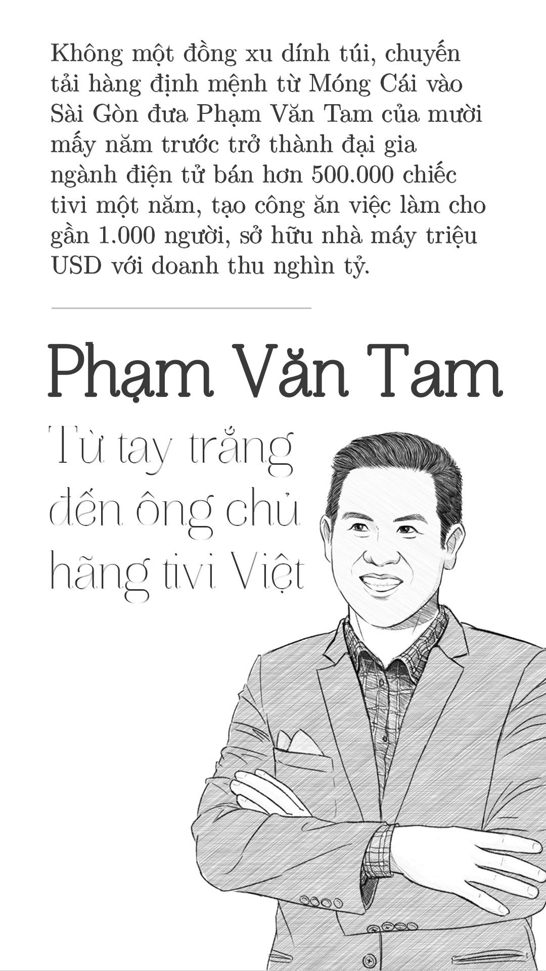 Phạm Văn Tam